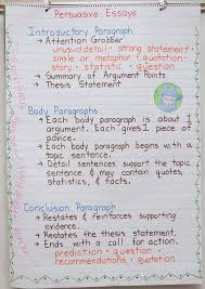 ideas about Persuasive Texts on Pinterest Persuasive Writing   Opinion Writing   Writer     s Workshop