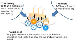 Process Management   LinkedIn