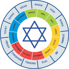 Image result for festas judaica