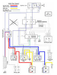 wiring diagram harbor breeze ceiling fan wiring harbor breeze wiring diagram wiring diagram schematics on wiring diagram harbor breeze ceiling fan