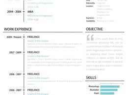 breakupus pleasant basic resume template timeless design for excel breakupus lovely federal resume format to your advantage resume format delectable federal resume format and