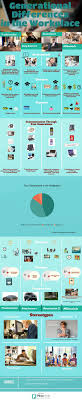 17 best ideas about generations in the workplace generational differences in the workplace infographic piktochart infographic