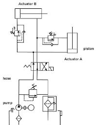 fig    hydraulic circuit diagram for a system that clamps then    fig    hydraulic circuit diagram for a system that clamps then drills work pieces  an animated version of this diagram would show operation of dynamic