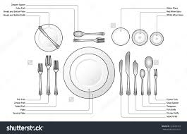 proper dining table setting