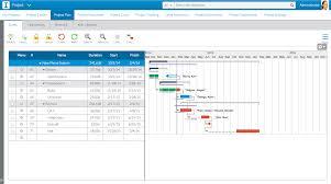 of the best enterprise project management software capterra blog 4 sciforma
