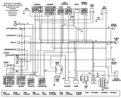 scooter parts basic gy6 150 wiring diagram