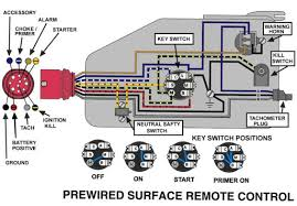 mercury force 40 wiring diagram mercury image wiring diagram for mercury outboard wiring auto wiring diagram on mercury force 40 wiring diagram