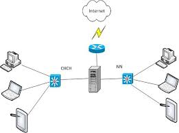 logical vs physical network diagram photo album   diagrams best images of physical to virtual diagram vmware virtual