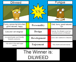 Character vs. Meme: Numb Chucks Dilweed and Fungus by wildstar27 ... via Relatably.com