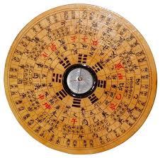 """Résultat de recherche d'images pour """"chinese compass"""""""