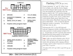 aldl wiring diagram aldl wiring diagrams need aldl pinout and wire colors third generation f