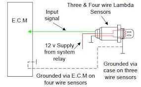wiring diagram for oxygen sensor wiring image o2 sensor wiring diagram wiring diagram on wiring diagram for oxygen sensor