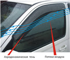<b>Дефлекторы окон</b>, ветровики на <b>окна</b>