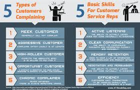 types of customers complaining ly 5 types of customers complaining infographic