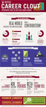 internships jobs internships career services university of career services internship resources