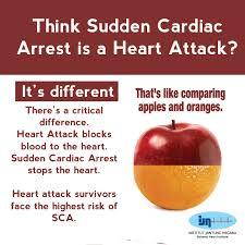 cardia arrest සඳහා පින්තුර ප්රතිඵල