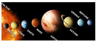 course environmental science   grade  topic the solar system our solar system is a part of the milky way galaxy there are many such galaxies in the universe