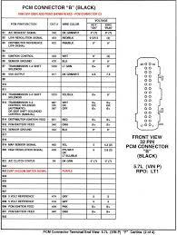 lt1 wiring for dummies third generation f body message boards lt1 wiring for dummies 1995 pcm conn b jpg