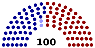 「1920 United States Senate reject」の画像検索結果