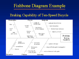 fishbone diagram examples   exos pl    fishbone diagram fishbone diagram examples