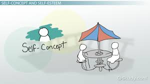 relationship between self concept self esteem communication relationship between self concept self esteem communication video lesson transcript com