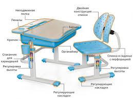 <b>Комплект</b> парта и стульчик <b>Mealux</b> EVO-03 (рейтинг: 4.47)