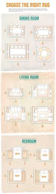Rugs In Living Rooms 25 Best Ideas About Rug Placement On Pinterest Rug For Bedroom