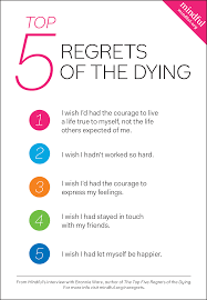 nurse reveals top 5 regrets of the dying mindful nurse reveals top 5 regrets of the dying