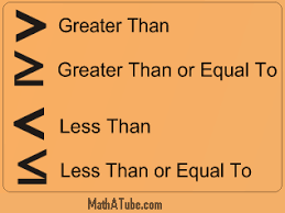 Image result for math inequality