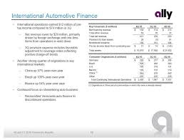 california revenues 351 million lower than expected international automotive finance o international operations earned 12 million of pre tax income compared to 74 million in 3q net revenue lower by 29