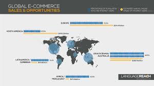 the language blog language reach global internet use annual spend