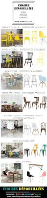 decor maison idees stock chaises dacpareillaces le guide idaces astuces amp conseils http