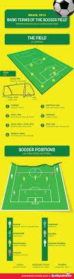 good titles for soccer essays essayhelp web fc com good titles for soccer essays