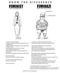 essays feminist essays