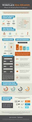 top workplace deal breakers you should know about infographic employee retention reason to leave job