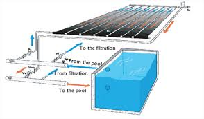 swimming pool heatingpool