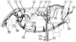 jeep wrangler wiring harness 1997 jeep grand cherokee engine wiring harness 1997 1990 jeep wrangler wiring harness 1990 image on