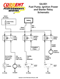 shared wiring 2013 wiring on ez2wire your universal hot rod wiring harness specialist painless