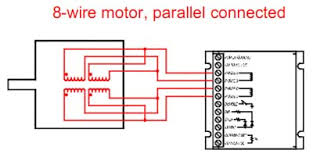 motor wiring step motor basics support geckodrive remember to set the drive current to exactly half of the motor s rated parallel as wired in figure 11 current rating when using the series connection