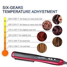 Купить <b>Щетка для выпрямления волос</b> от 271 руб — бесплатная ...