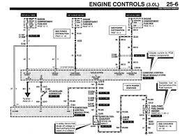 ford taurus wiring diagram wiring diagram 2003 ford taurus wiring diagram electronic circuit