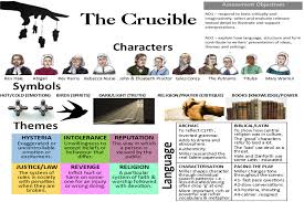 the crucible miss ryan s gcse english media crucible
