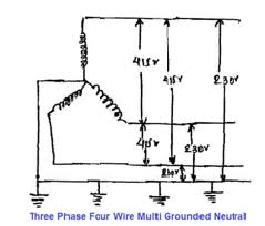 single earthed neutral and multi earthed neutral electrical fig shows the multi grounded neutral systems commonly used by the electric utilities in north america the neutral grounding reactor is used by some