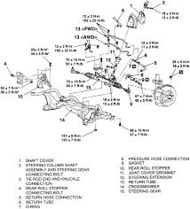 2005 gmc envoy engine diagram 2005 wiring diagrams