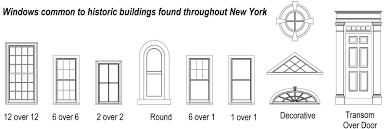 Decorative Windows For Houses House Windows Types Inspiration Rodanluo