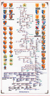must see english royal family tree pins royal family trees british royal family tree