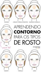 makeup for every face shape from starving br