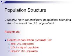 Brief Highlights of U S  Immigration History U S  encouraged     SlidePlayer Population Structure Consider  How are immigrant populations changing the structure of the U S  population