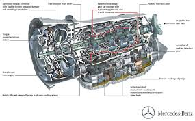 Inside the fuel-efficient <b>9</b>-<b>speed</b> 9G-TRONIC from Mercedes-Benz ...