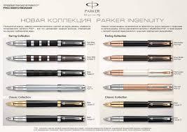Как правильно подобрать <b>ручку Parker</b> - <b>Ручки Parker</b> (<b>Паркер</b> ...